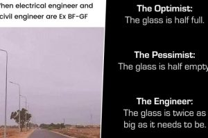 Engineers Day 2021 Funny Memes and Jokes: Send These Hilarious Posts That Are so Relatable That Your Engineer Friends Won't Stop Laughing